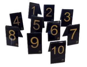 Nummerskyltar